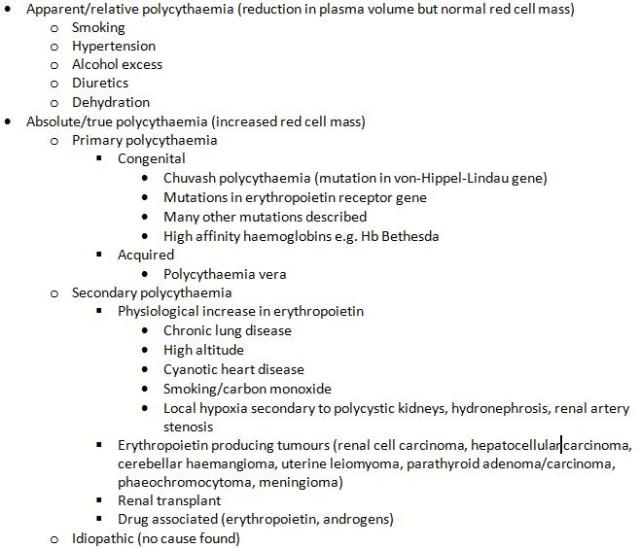 Causes polycythaemia